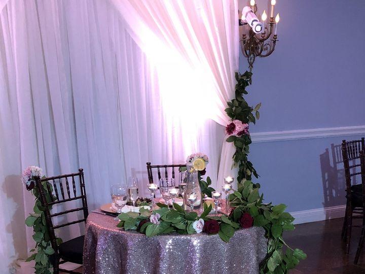 Tmx 1527092739 70d45a02e77ef98c 1527092721 F0a4b49150fbb41f 1527092718 5f6f28f4c98e4d17 152709 Owings Mills, MD wedding planner