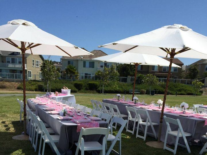 Tmx 1454975118803 117943591007888752563681394253045058528483o Concord wedding rental