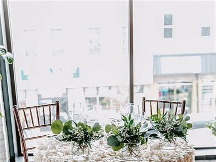 Tmx 1528211194 732c407435921af5 1528211193 6a2504fb5e2cab6e 1528211190712 11 Screen Shot 2018  Baltimore, Maryland wedding venue