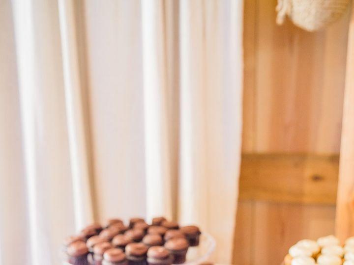 Tmx Cupcake 51 984402 V1 Waukee, IA wedding dj