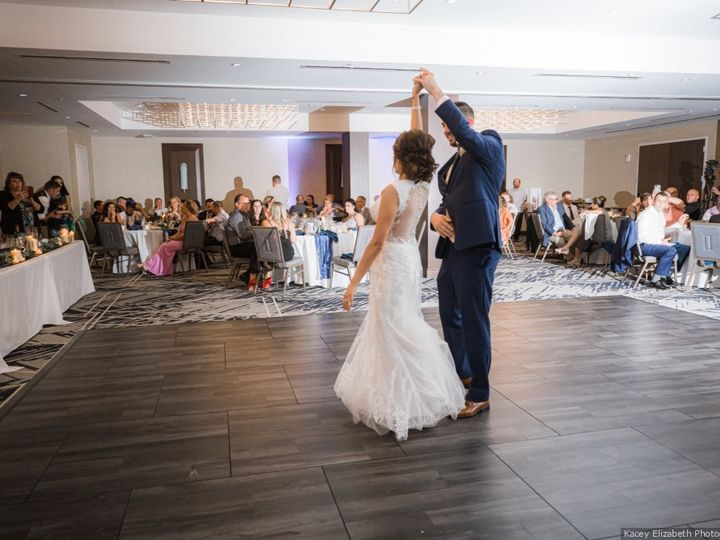 Tmx Bride Groom Dance 51 986502 157435113756493 Jamestown, New York wedding venue