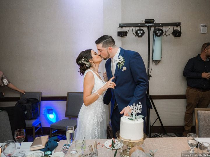 Tmx Cake Kiss 51 986502 157435114248130 Jamestown, New York wedding venue