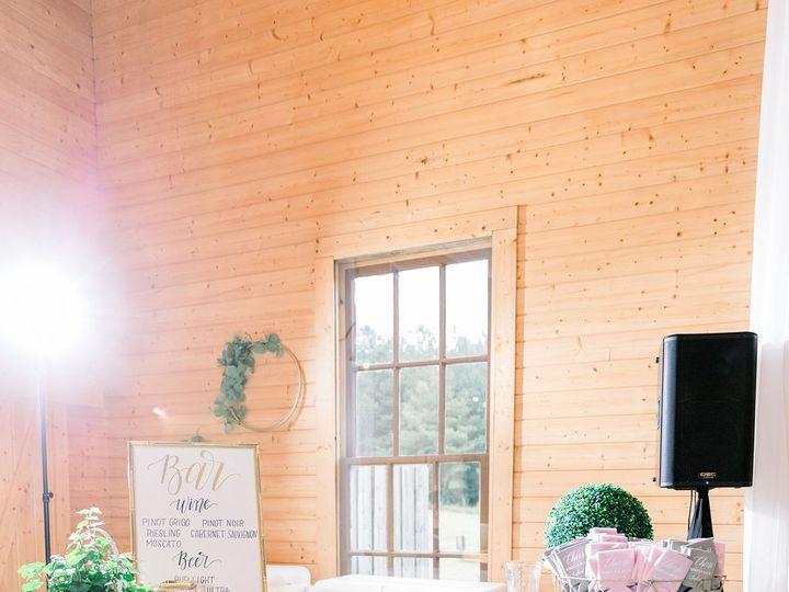 Tmx Wedding 551 51 951802 1560873587 Bear Creek, North Carolina wedding venue