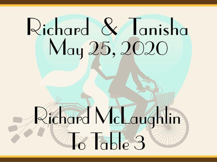 Tmx 1485135461712 Place Card 3 Pittsburgh wedding favor