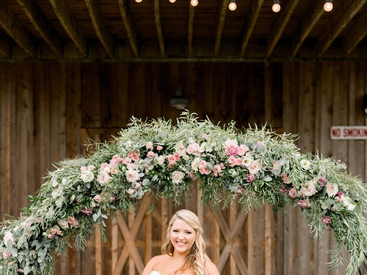 Tmx Taylorwedding Moffitphoto486 1 51 141902 1566831276 Richmond, Virginia wedding planner