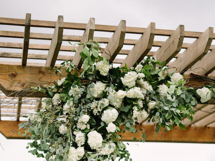 Tmx D A Sas Weddings Alissa Furguson Photography Idaho Destination Wedding 716 51 681012 1572913005 Hayden, ID wedding planner