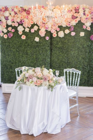 Sweetheart table & background