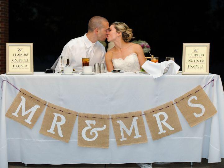 Tmx 1438971862910 Michellejeffwed464 Greenville, SC wedding photography
