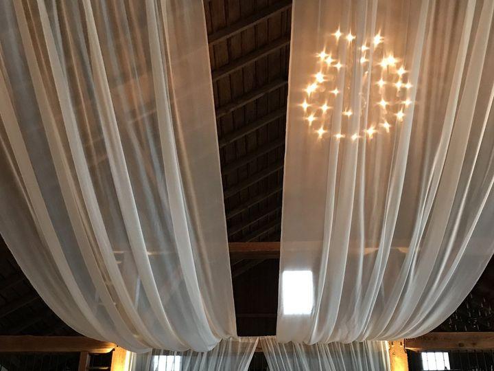 Tmx Img E2108 51 475112 Lancaster, PA wedding planner