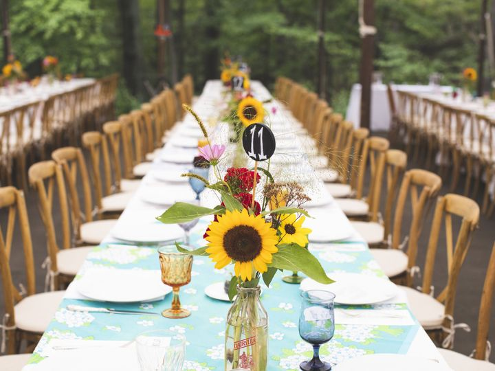 Tmx Glynwood 2018gala 25 Mg 9471 51 999112 V1 Garrison, New York wedding florist