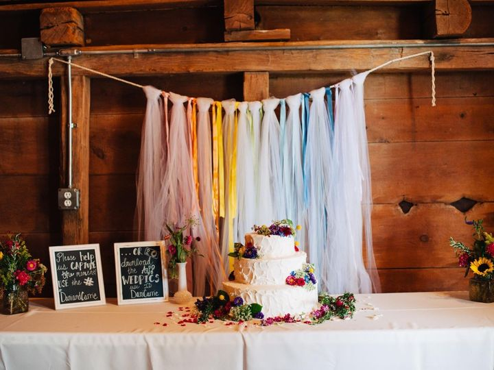 Tmx 1500041945249 Img3311 Parrish, FL wedding planner