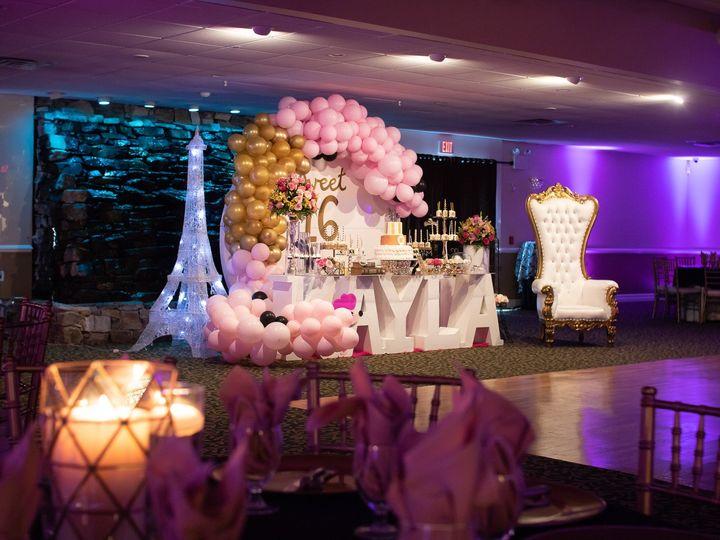 Tmx 071419 Paris 2 51 591212 1563764642 Morrisville, PA wedding venue