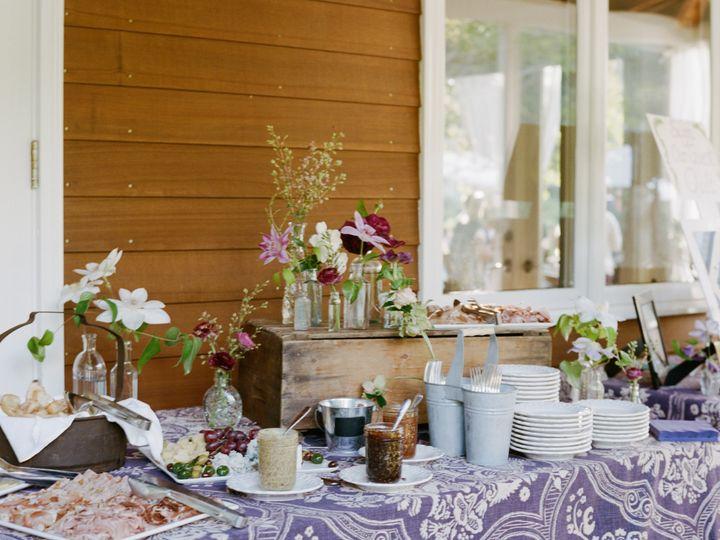 Tmx 1439233346276 Sylviegil 0001 2 Sonoma, CA wedding catering