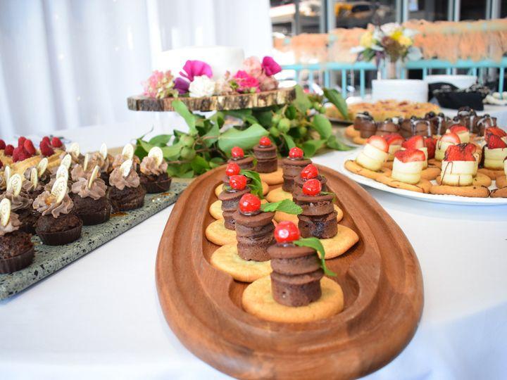 Tmx Dessert Table 51 133612 Okoboji, IA wedding venue