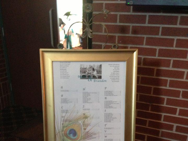 Tmx 1377733095788 Image26 Saint Clair Shores, MI wedding planner