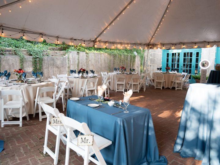 Tmx Weddings 243 Of 485 51 1005612 159975970156971 Tulsa, OK wedding catering