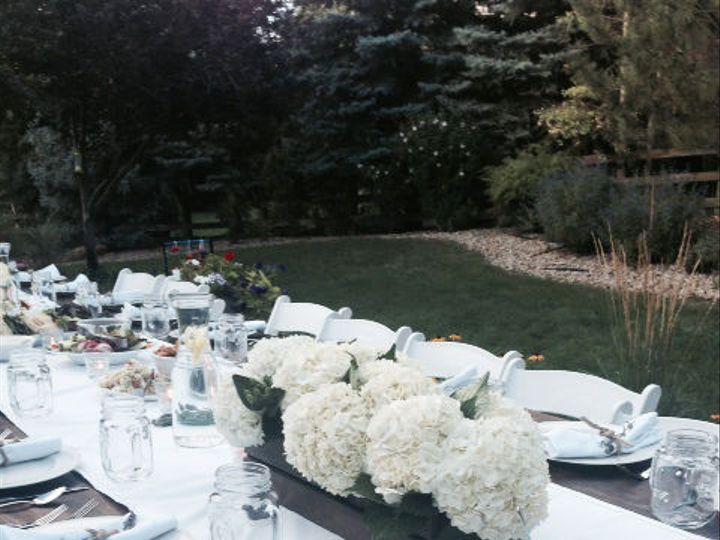 Tmx 1522391108 2d4b1acf43cd6448 1522391107 045193ddcec6f590 1522391101837 2 Download Boulder wedding planner