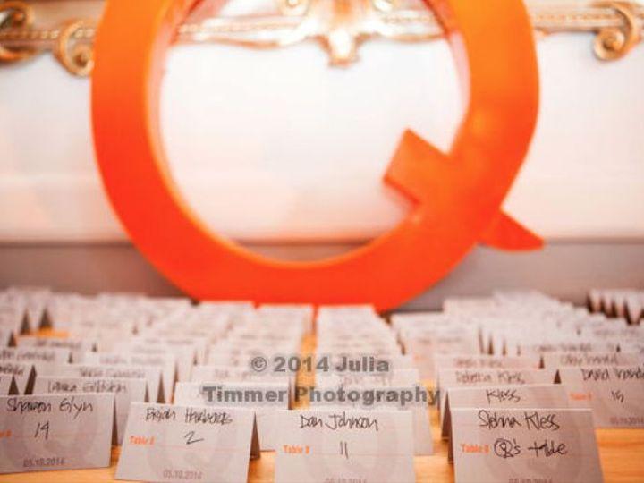Tmx 1522391109 A551176b56ab0fa3 1522391108 972fb11fa38fe8c4 1522391101848 9 Screen Shot 2014 0 Boulder wedding planner