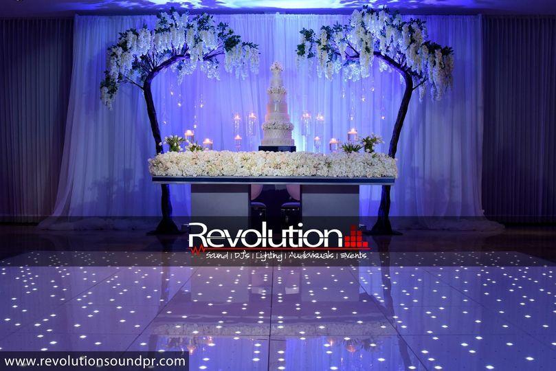 Revolution Sound & DJ's