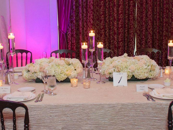 Tmx 1403284658981 463 Tarrytown wedding planner