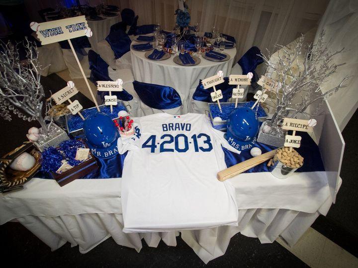 Tmx 2301 51 996812 159228543982233 Ventura, CA wedding planner