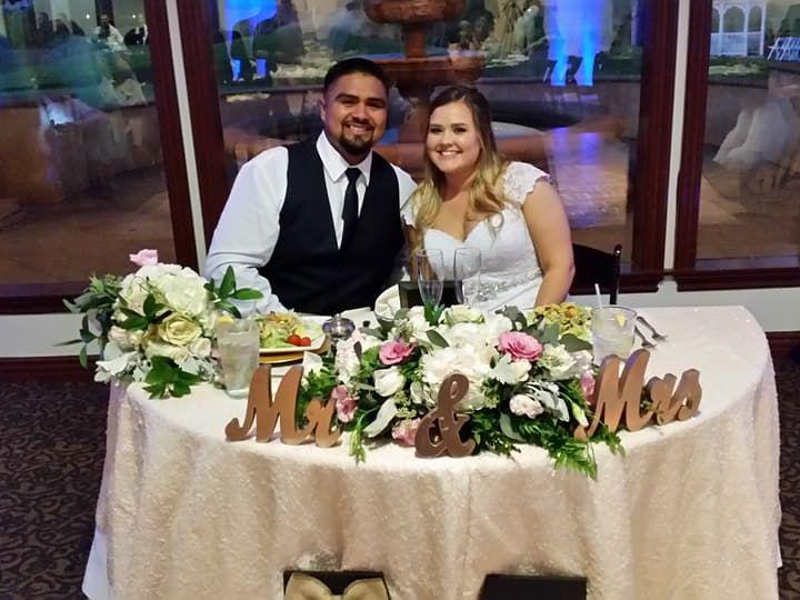 Tmx Adriana Gilbert 51 996812 Ventura, CA wedding planner