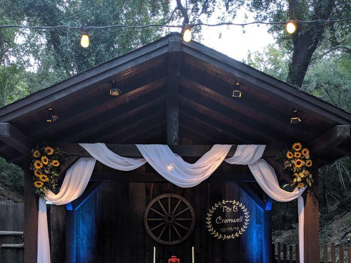 Tmx Cold Spring 51 996812 157960039670120 Ventura, CA wedding planner