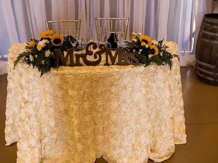 Tmx Img 1327 51 996812 Ventura, CA wedding planner
