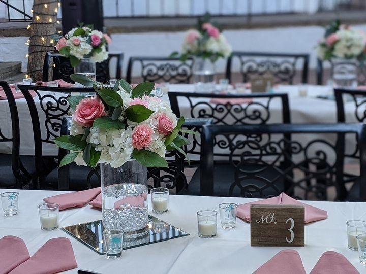 Tmx Table Set Up El Paseo 51 996812 159228032028853 Ventura, CA wedding planner