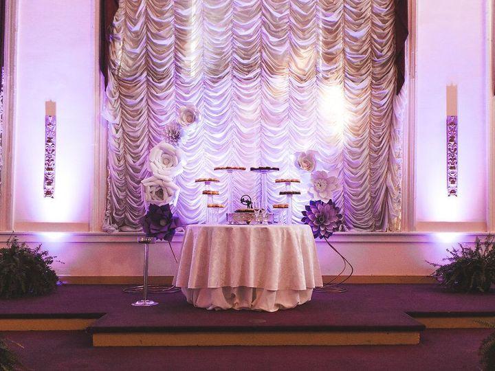 Tmx 44e39lbg 51 643912 Richmond, VA wedding venue