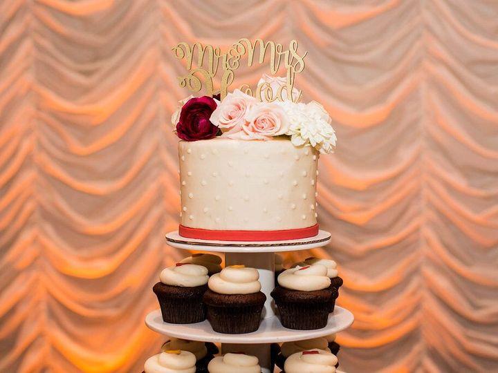Tmx Pbyenp6w 51 643912 Richmond, VA wedding venue