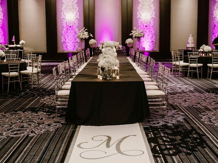 Tmx Ah8 8797 Copy Websize 51 1017912 161618745418250 Charlotte, NC wedding venue