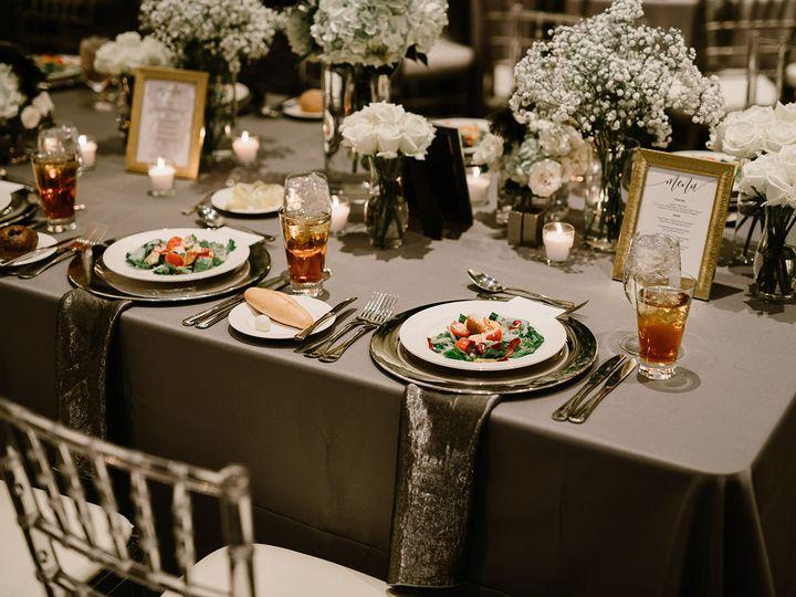 Tmx Ah9 6824 Copy Websize 51 1017912 161618745511504 Charlotte, NC wedding venue