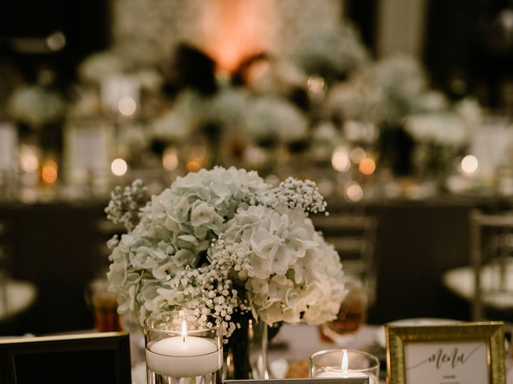 Tmx Ah9 6848 Copy Websize 51 1017912 161618745586789 Charlotte, NC wedding venue