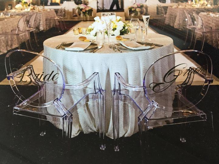 Tmx Img 4770 Crop 51 51022 160157386090922 McKinney, TX wedding rental