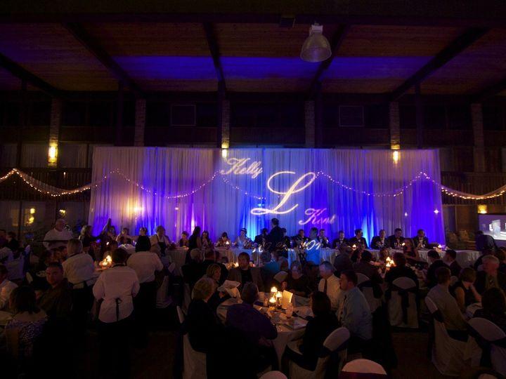Tmx 1429316403681 Kelly Kent Wedding   651 Herndon, District Of Columbia wedding eventproduction