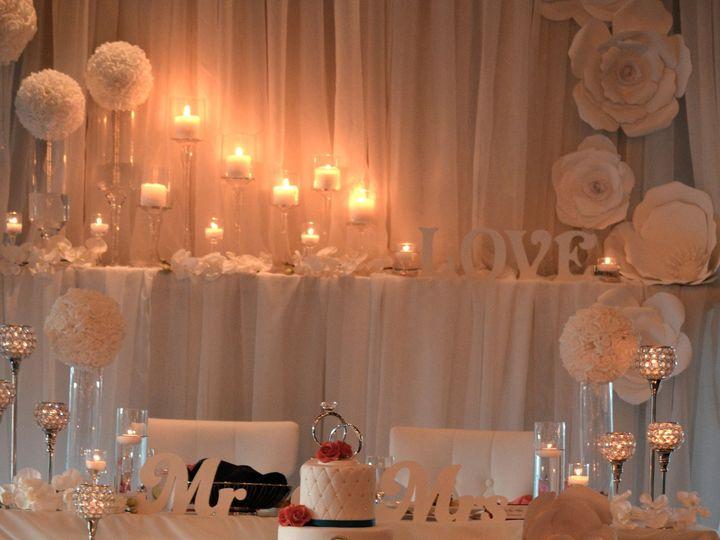 Tmx 1432681873316 Dsc3812 Jacksonville, FL wedding rental