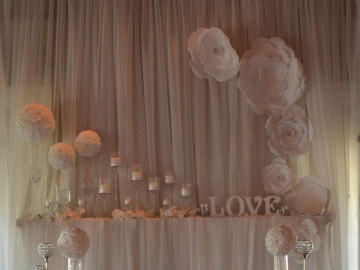 Tmx 1432683611555 Dsc3709 Jacksonville, FL wedding rental