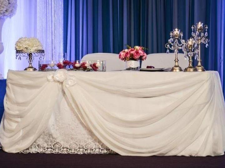 Tmx 1432685562277 Photo Jacksonville, FL wedding rental