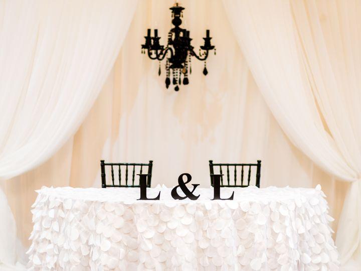 Tmx 1432688040882 Dsc3326 Jacksonville, FL wedding rental