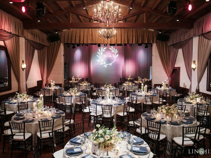 Tmx 26 Padua Hills Claremont Wedding Photography 51 24122 160823639929801 Claremont wedding venue