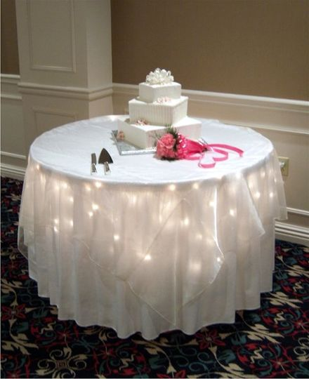 how to make a wedding cake with box mix inn johnstown downtown venue johnstown pa 15905