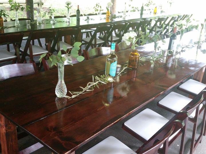 Tmx 1451520881834 20150620125415 Hershey wedding rental