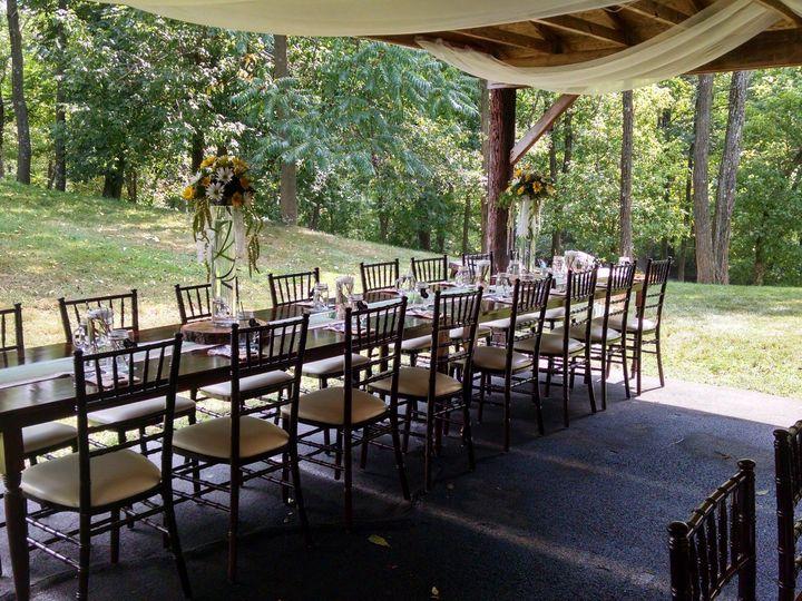 Tmx 1451521866867 Img20140906130029952hdr Hershey wedding rental