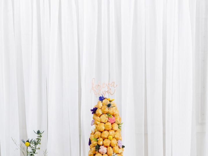 Tmx Pinelakeranchwedding 25 51 552622 1560351578 Montgomery, TX wedding venue