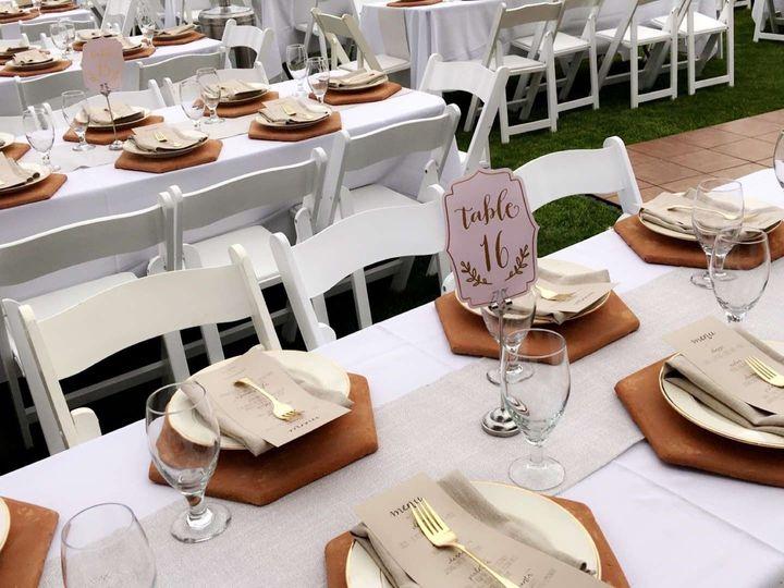 Tmx 1521205784 1a46aebe6a52e2ab 1473596160658 Image Houston, TX wedding dj