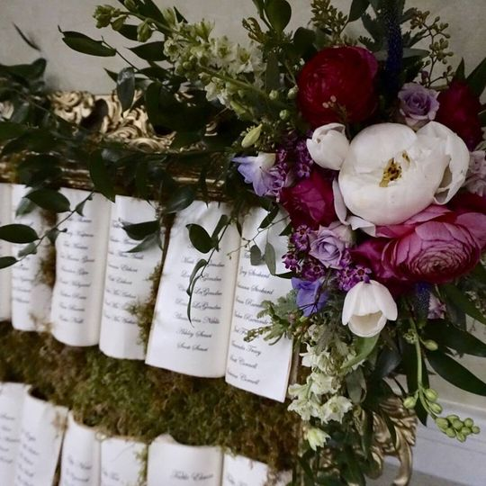 Name table flowers