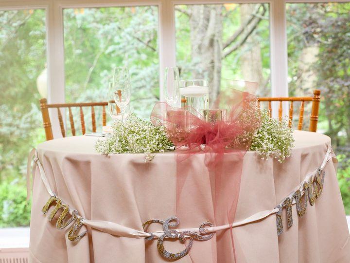 Tmx Laventure 173 51 195722 1557330337 Philadelphia, PA wedding dj