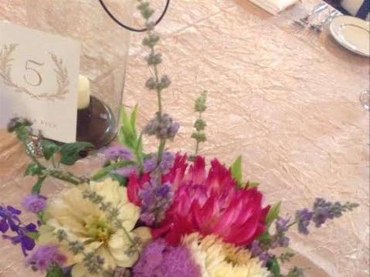 Tmx 1 51 637722 V3 Julian, PA wedding florist