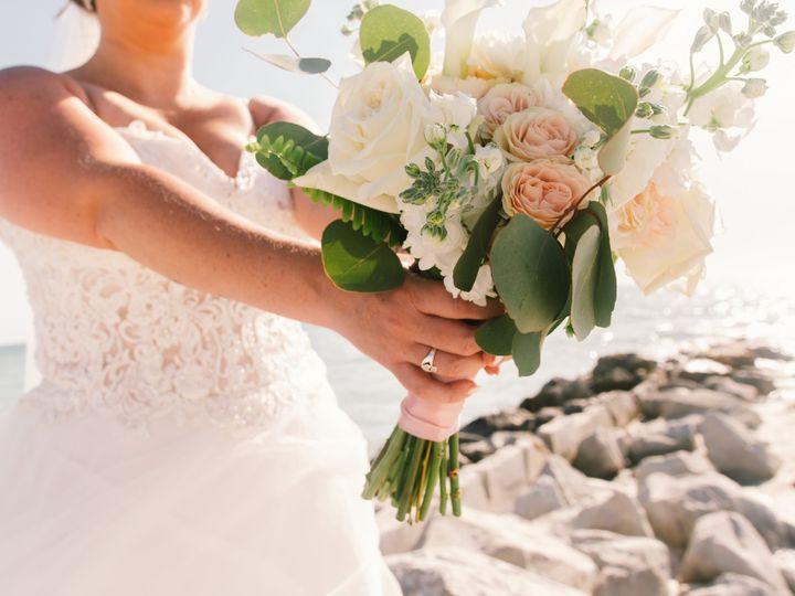 Tmx Wednesday Post Copy 51 441822 160917389413002 Saint Petersburg, FL wedding planner